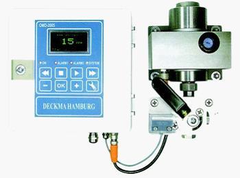 水中油份監測器OMD-2005